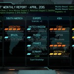 XCOM April Council Report