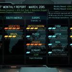 XCOM March Council Report