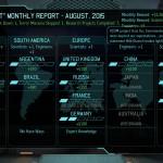 XCOM August Council Report